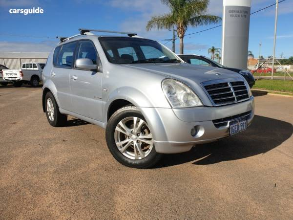 SUV Under 15000 for Sale | carsguide