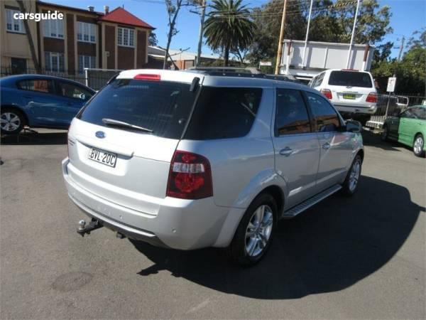 Ford Territory for Sale Newcastle NSW | carsguide